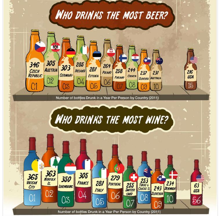 beer-vs-wine